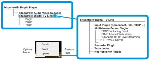 bitcontrol® Simple Player - bitcontrol® Multimedia Suite